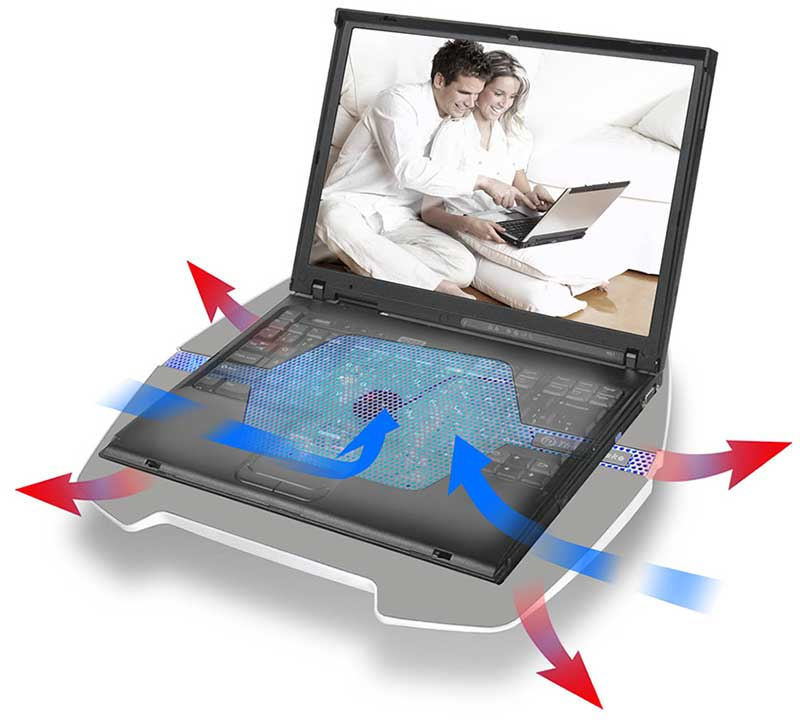 how does a laptop cooling pad work
